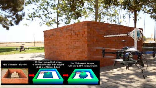 Vědci vidí ve 3D skrz zeď. Jednoduše s drony a WI-FI